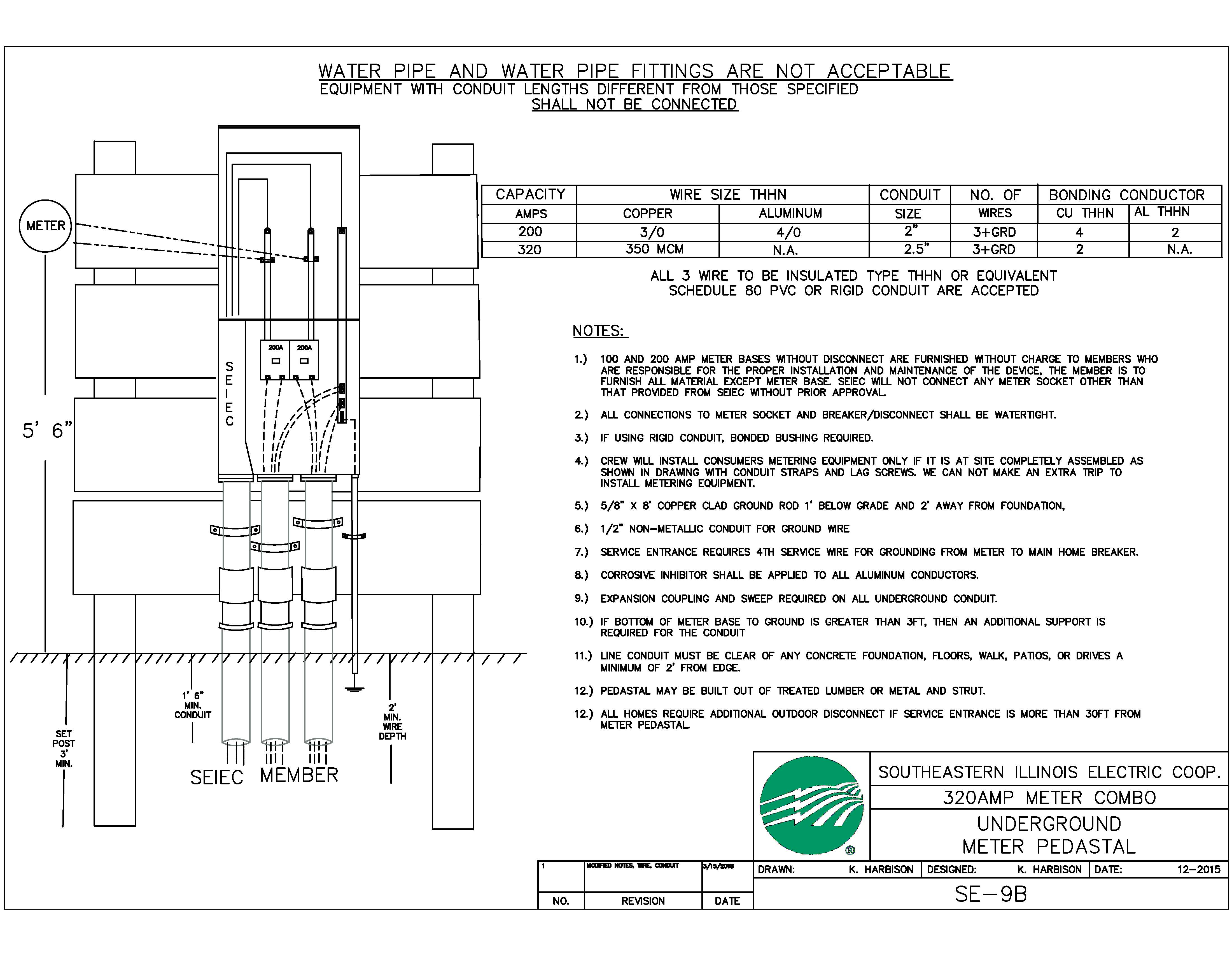 Wiring Diagrams Specifications